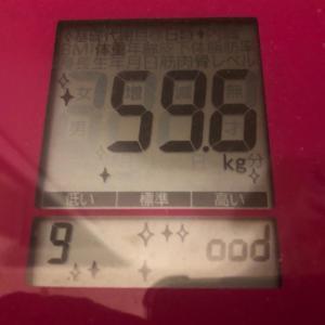 体重測定19.4.24