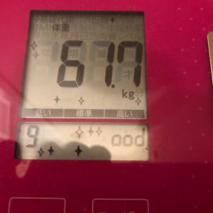 体重測定19.6.4