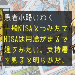 一般NISAとつみたてNISAは利用者層がまるで違う?金融庁調査資料を読み取る。を400字で。