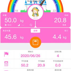 低糖質ダイエット1か月報告