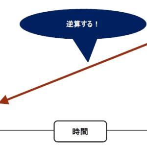 【投資知】合理的にFX投資をおこなうべき!