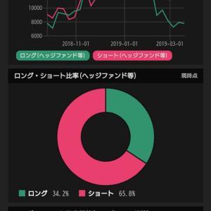 【画像】ビットコイン45万突破!先物の利確での上昇!?