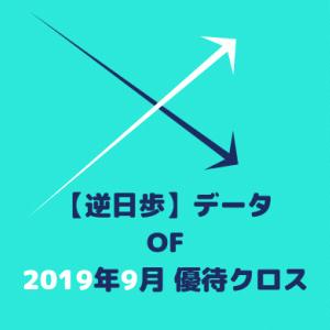 【逆日歩】2019年9月末株主優待クロス取引(つなぎ売り)