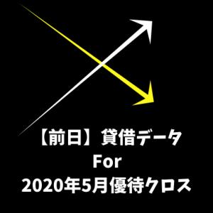 【前日データ】制度信用貸借残高・最高逆日歩 2020年5月末株主優待クロス取引(つなぎ売り)