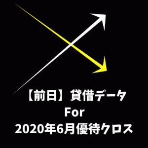 【前日データ】制度信用貸借残高・最高逆日歩|2020年6月末株主優待クロス取引(つなぎ売り)