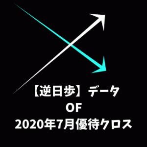 【逆日歩結果】2020年7月末株主優待クロス取引(つなぎ売り)