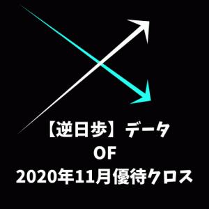 【逆日歩結果】2020年11月末株主優待クロス取引(つなぎ売り)