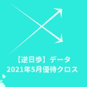 【逆日歩結果】2021年5月末株主優待クロス取引(つなぎ売り)