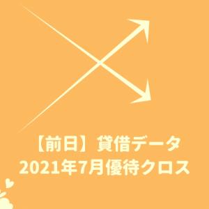 【前日データ】制度信用貸借残高・最高逆日歩 2021年7月末株主優待クロス取引(つなぎ売り)