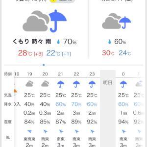 雨さえなければな〜