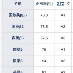 スタディサポート結果 高1・9月☆医学部への道