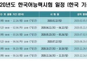 2020年TOPIK(韓国語能力試験)実施日程 <TOPIKⅡ総合対策実践通信添削講座(TOPIKなんかただのテク) <データ版・郵送版>>