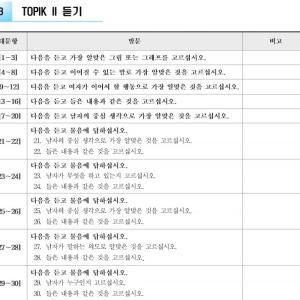 第64回TOPIK(韓国語能力試験)Ⅱ 解説・講評 듣기<リスニング>(5)