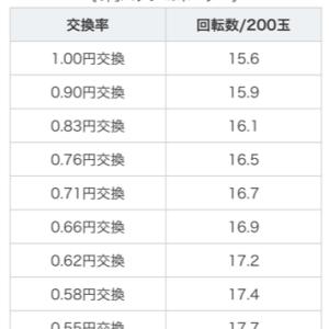 9/13(木)CR大海物語4 SBC(119ver)