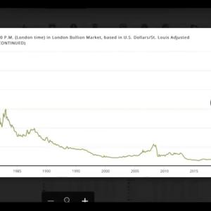 【暴騰する金ETF】プリンティングマネーにより金価格があがる【暴落に備えよ、金ETF:GLDを!】
