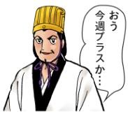 今週の成績 +1427万円