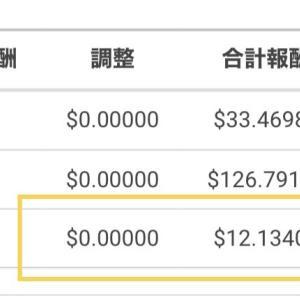 今週のXMアフィリエイト報酬は$12.13404(約1,333円)でした【XMパートナー口座】