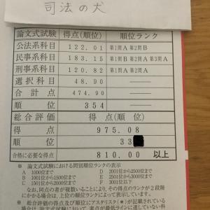 令和元年司法試験 成績通知書