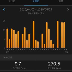 月間300km達成しました!そして、その効果。