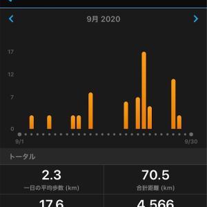 9月の走破距離と体重について