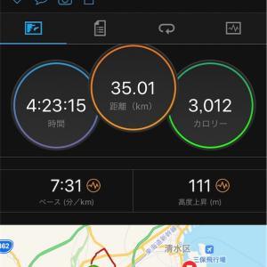 【速報】静岡マラソン【実力不足】