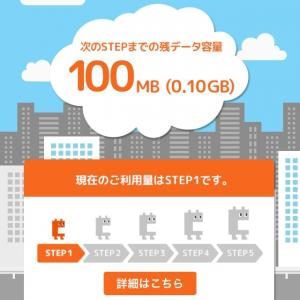 0円Wi-Fi契約