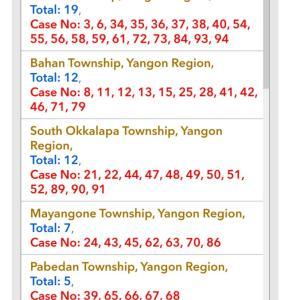ヤンゴンの状況その10000-9999