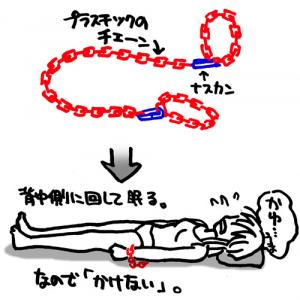 激闘!アトピー回顧録  4自縛開始!スキンケア(せっけんとマキロンs)