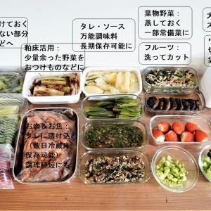 野菜を腐らせて無駄にしなくなる方法!野菜別活用例5つご紹介♪