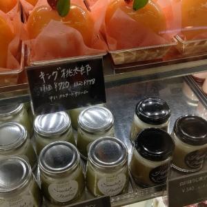 Market price‼