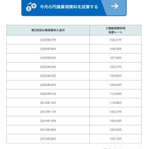 <保険>6/20 PGF生命 介護NEO