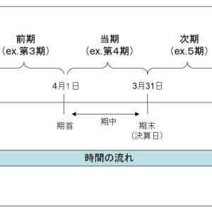 簿記の基礎:簿記入門(財務・会計) ~中小企業診断士試験