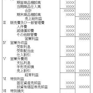 損益計算書【P/L】~財務・会計:企業会計の基礎①