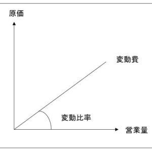 CVP分析 ~財務・会計:経営分析(損益分岐点分析)