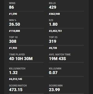 【Fortnite】TOP500の称号ゲットだぜ!!【ゲーム動画】