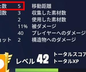 【Fortnite】キル数5!!わたしのベストタイ記録【ゲーム動画】