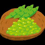 グーコは見た❗️冷凍枝豆