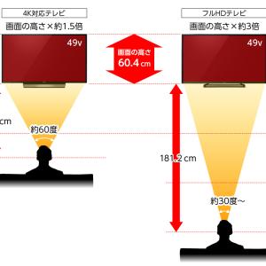 TVの大きさと視聴距離の話