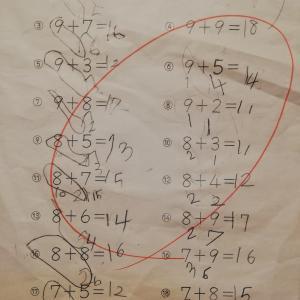 さくらんぼ算が解けるようになる方法。