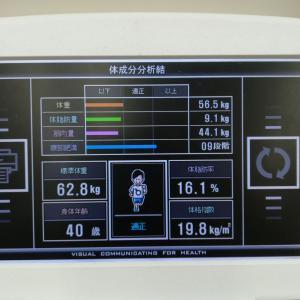 【134日目・78】ウォンツで身体計測、、