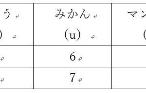 主成分分析を活用した明瞭なターゲティングの仕方(1)