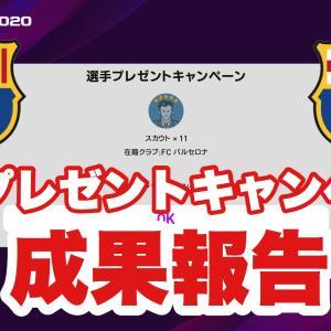 【ウイイレ2020】選手プレゼントキャンペーンの成果報告