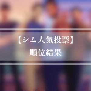 【シムズ4】オリジナルシム人気投票の結果