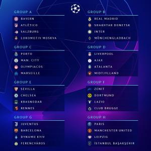 UEFAチャンピオンズリーグ、グループステージの抽選が行われました!
