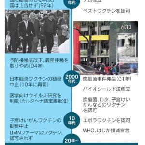 日本の防疫に寄与した先人達