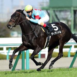 ダービーの軍資金は、土曜日の京都11R葵ステークスで稼ぐことにしましょう。