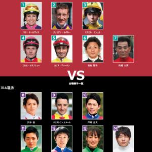 〈8月24日競馬予想〉今年のワールドオールスタージョッキーズ2019の勝者は誰!?