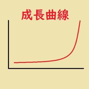 【継続は力なり】気功の習慣化に必要なこと