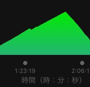 北丹沢2019