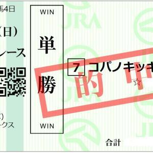 祝・藤田菜七子 中央重賞初制覇!